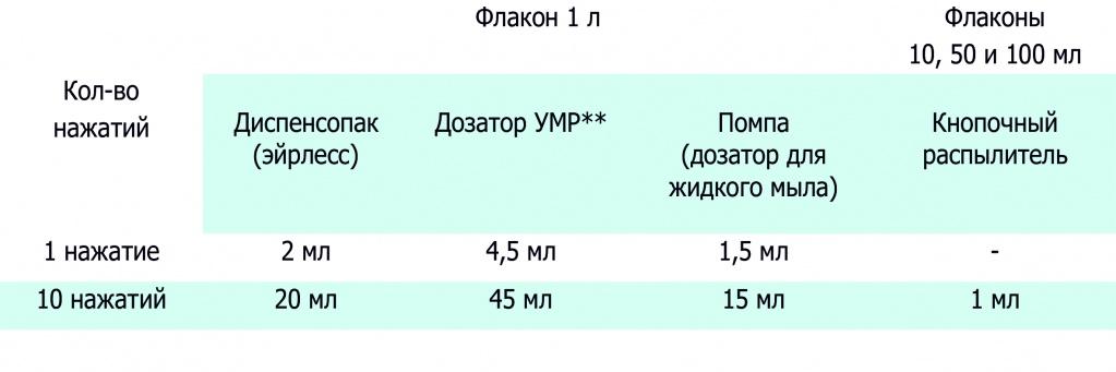 таблица производительность.jpg